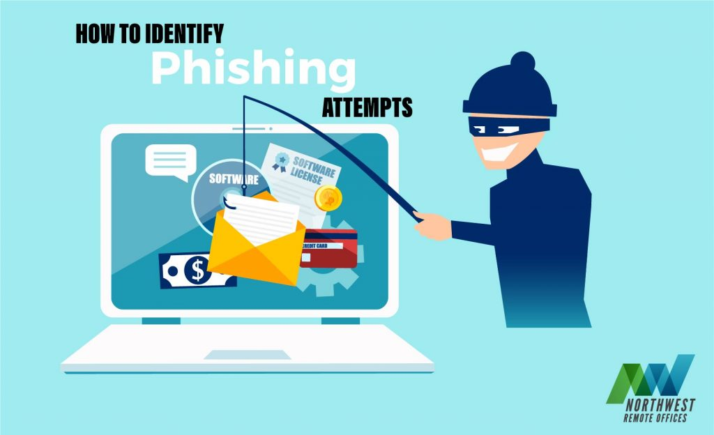 How to identify phishing attempts